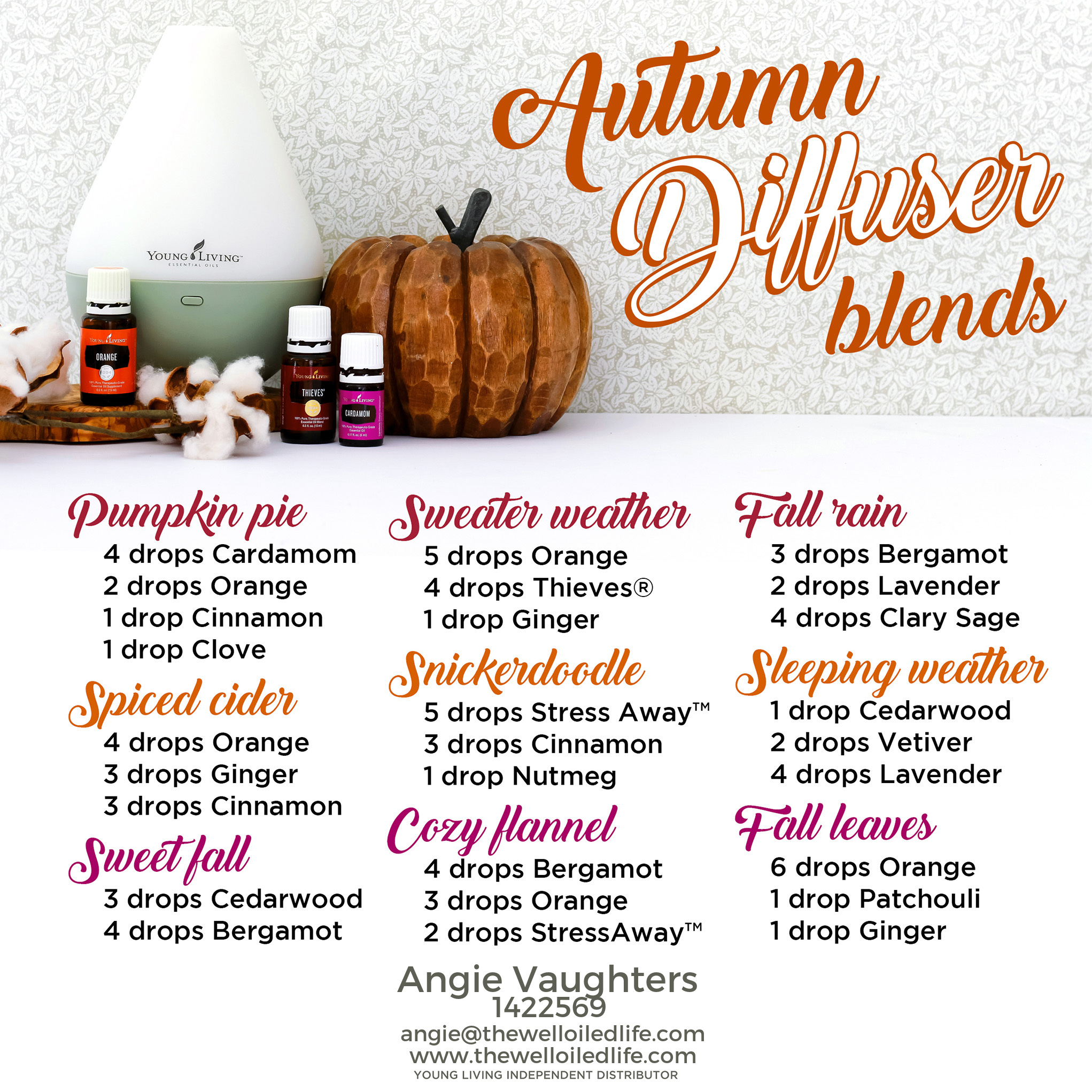 Must Have Essential Oils and Recipes for Fall